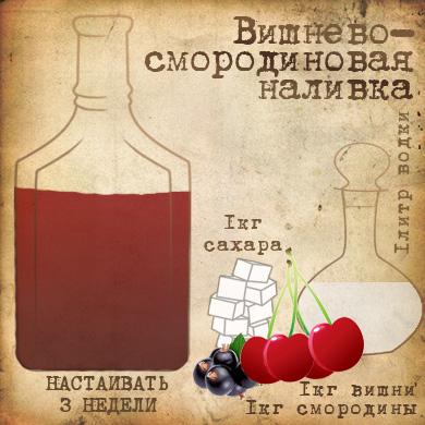 Вишнёвое вино в домашних условиях простой рецепт