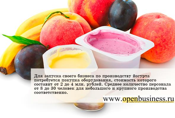 Производство йогуртов