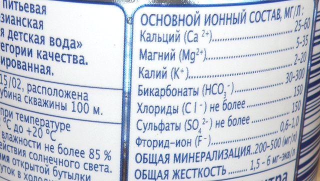 Спирта в домашних условиях рецепт
